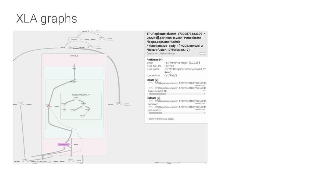 XLA graphs