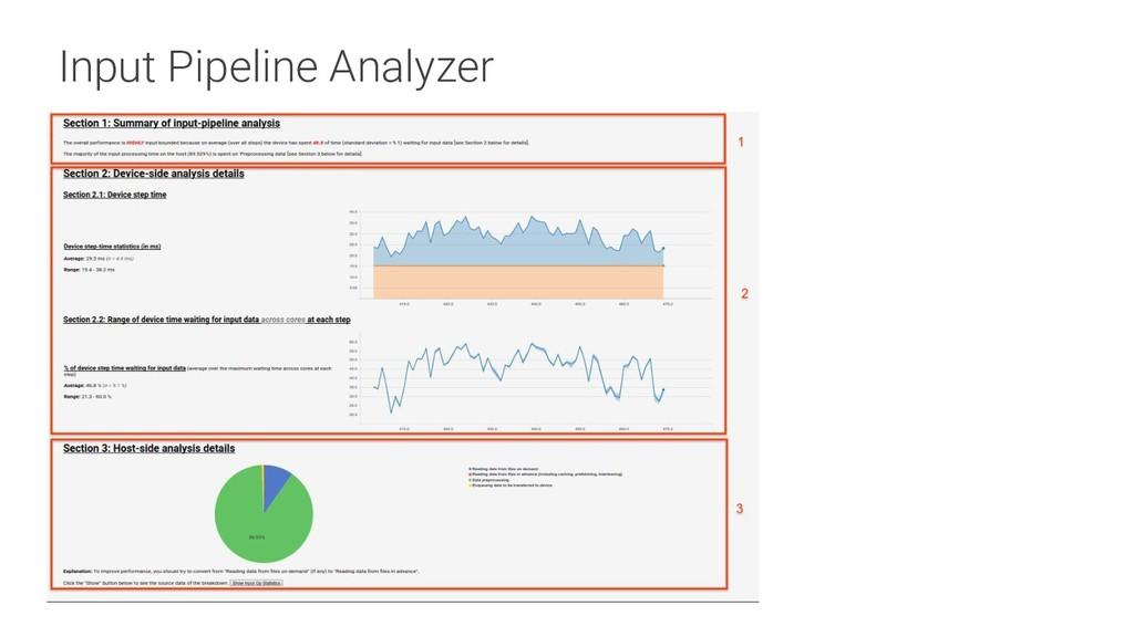 Input Pipeline Analyzer