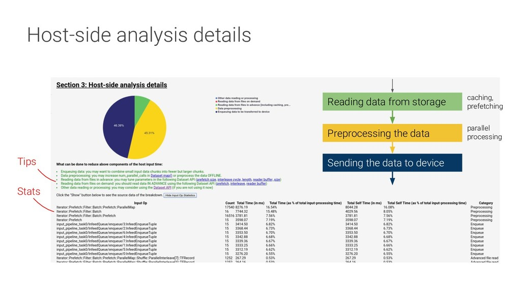 Host-side analysis details Tips Stats Reading d...