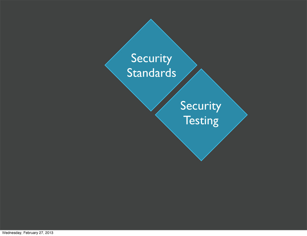 Security Standards Security Testing Wednesday, ...