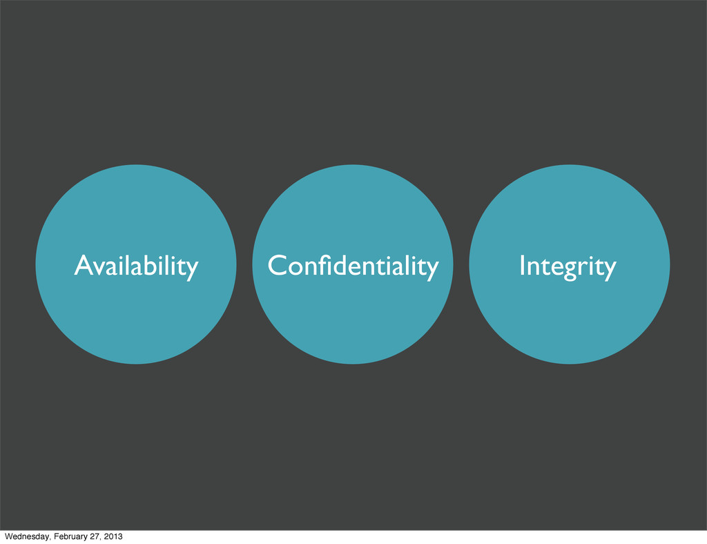Confidentiality Integrity Availability Wednesday...