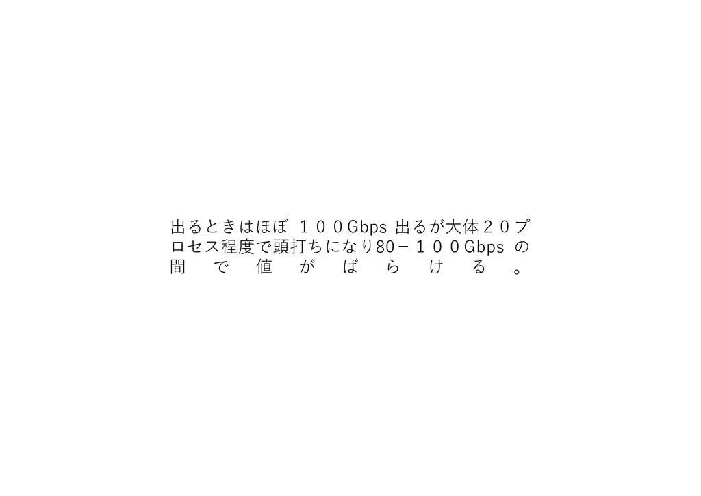 出るときはほぼ 100Gbps 出るが⼤体20プ ロセス程度で頭打ちになり80−100Gbps...