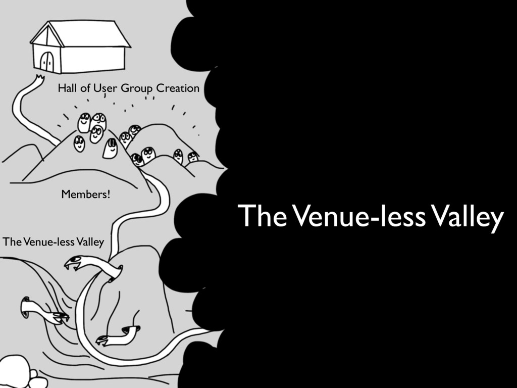 Hall of User Group Creation Members! The Venue-...