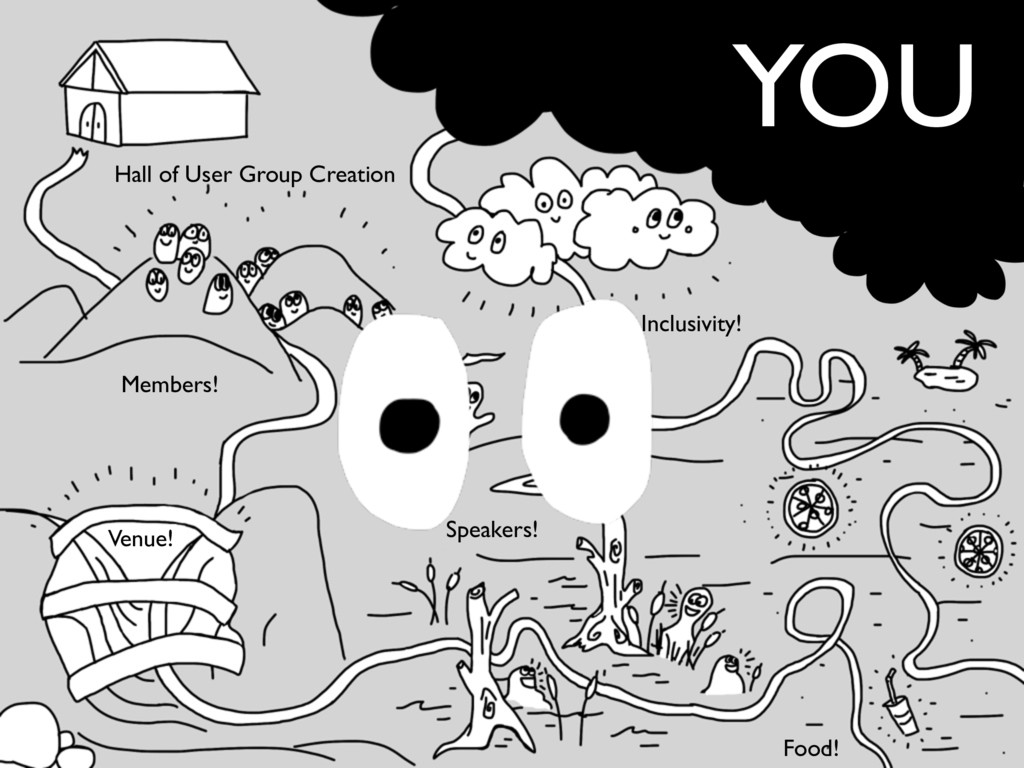 Hall of User Group Creation Members! Venue! Spe...
