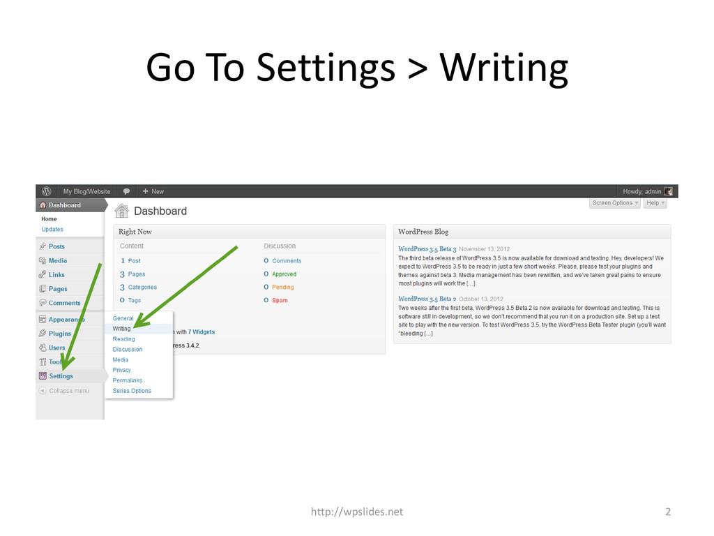 Go To Settings > Writing http://wpslides.net 2