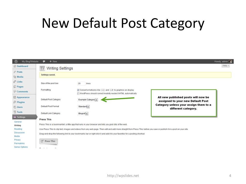 New Default Post Category http://wpslides.net 4