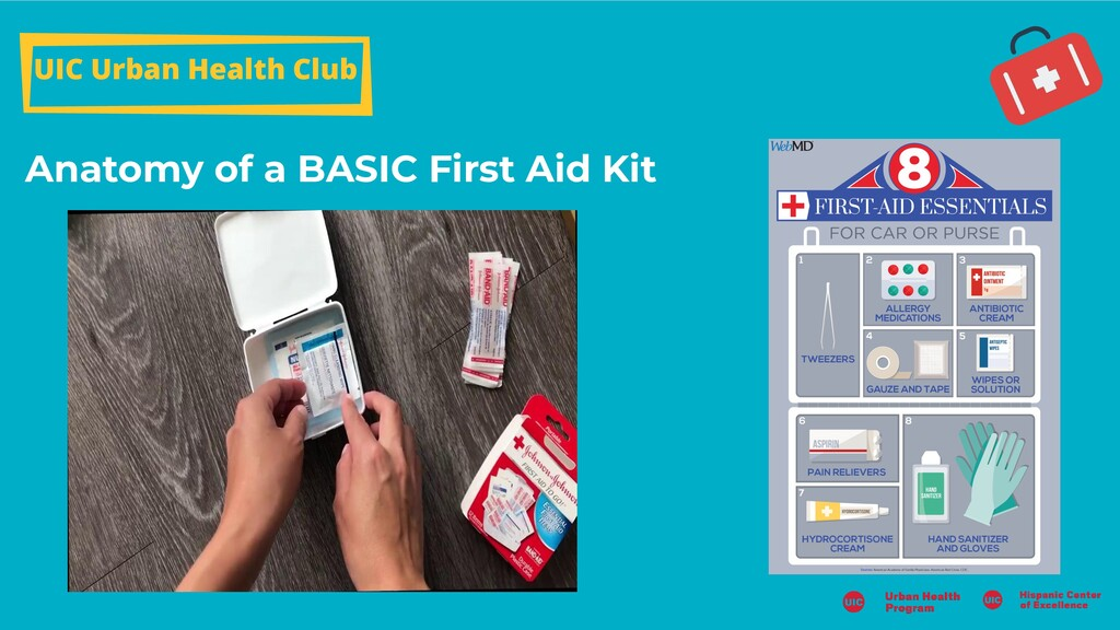 Anatomy of a BASIC First Aid Kit UIC Urban Heal...