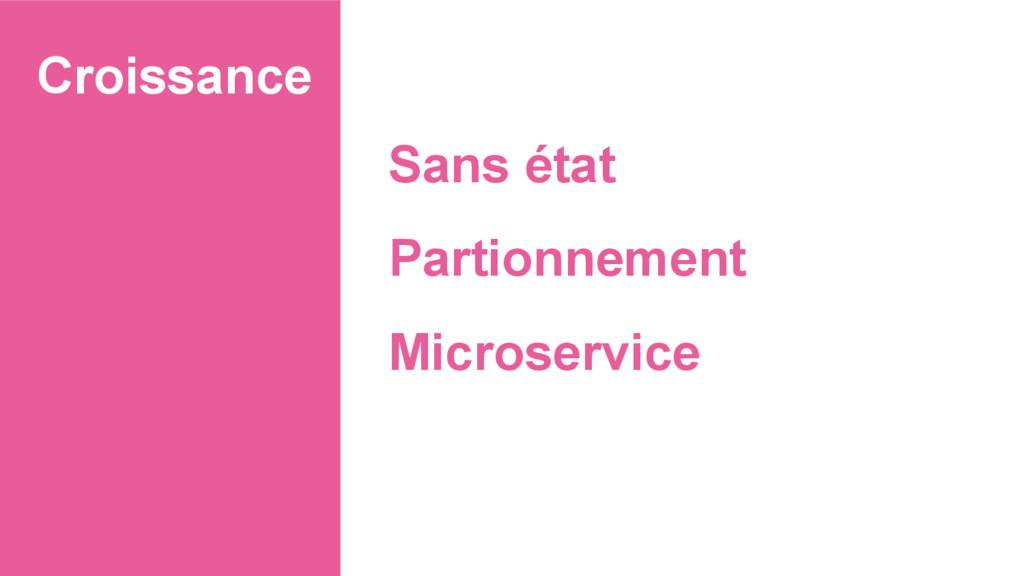 Croissance Sans état Partionnement Microservice