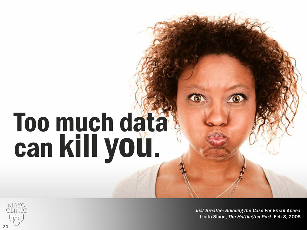 Too much data can kill you. Just Breathe: Build...