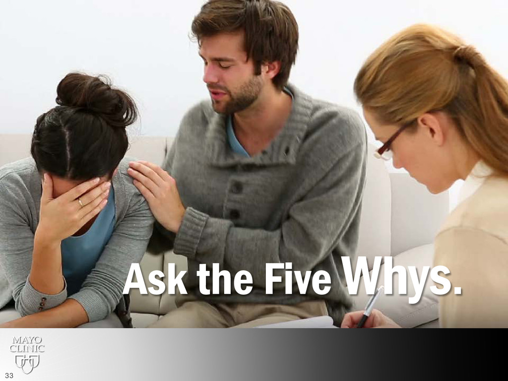 Ask the Five Whys. 33