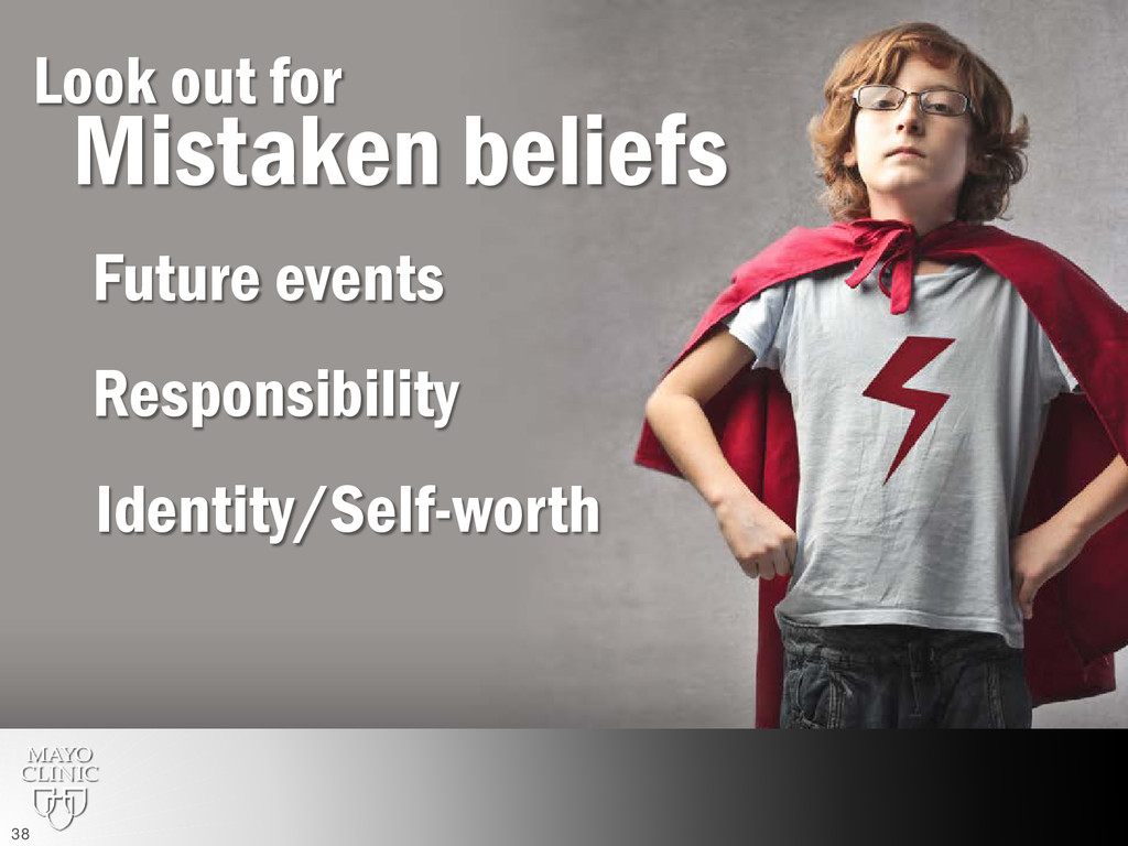 Mistaken beliefs Future events Responsibility I...