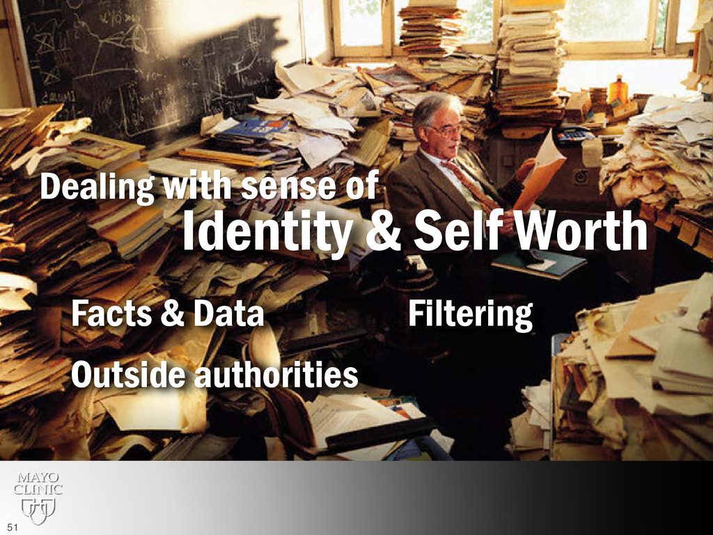 Filtering Facts & Data Identity & Self Worth De...