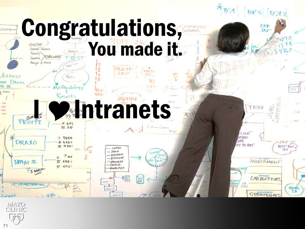 I Intranets 71 Congratulations, You made it.