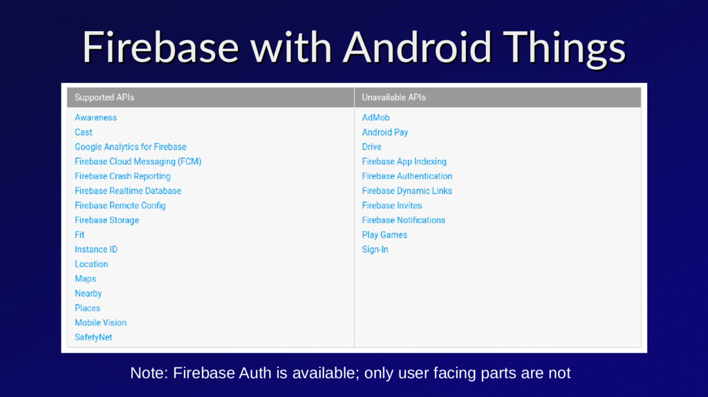 Firebase with Android Things Firebase with Andr...