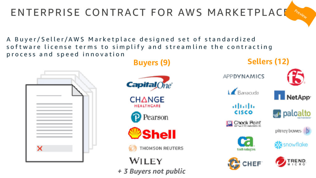 ENTERPRISE CONTRACT FOR AWS MARKETPLACE A B u y...