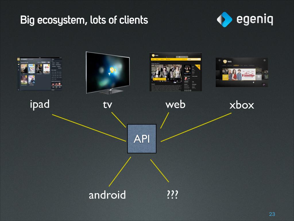 Big ecosystem, lots of clients !23 API ipad tv ...