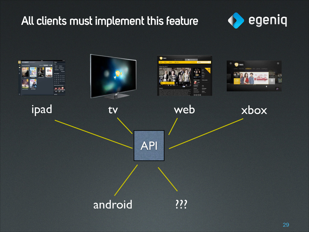 All clients must implement this feature !29 API...