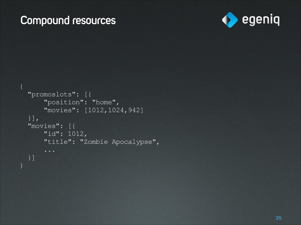 """Compound resources { """"promoslots"""": [{ """"positio..."""