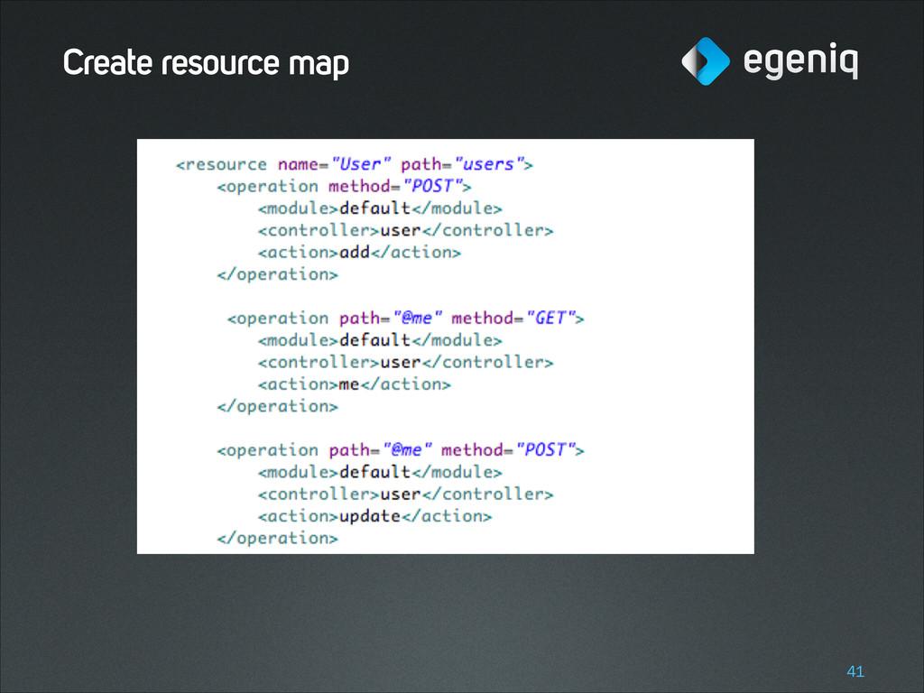 Create resource map !41