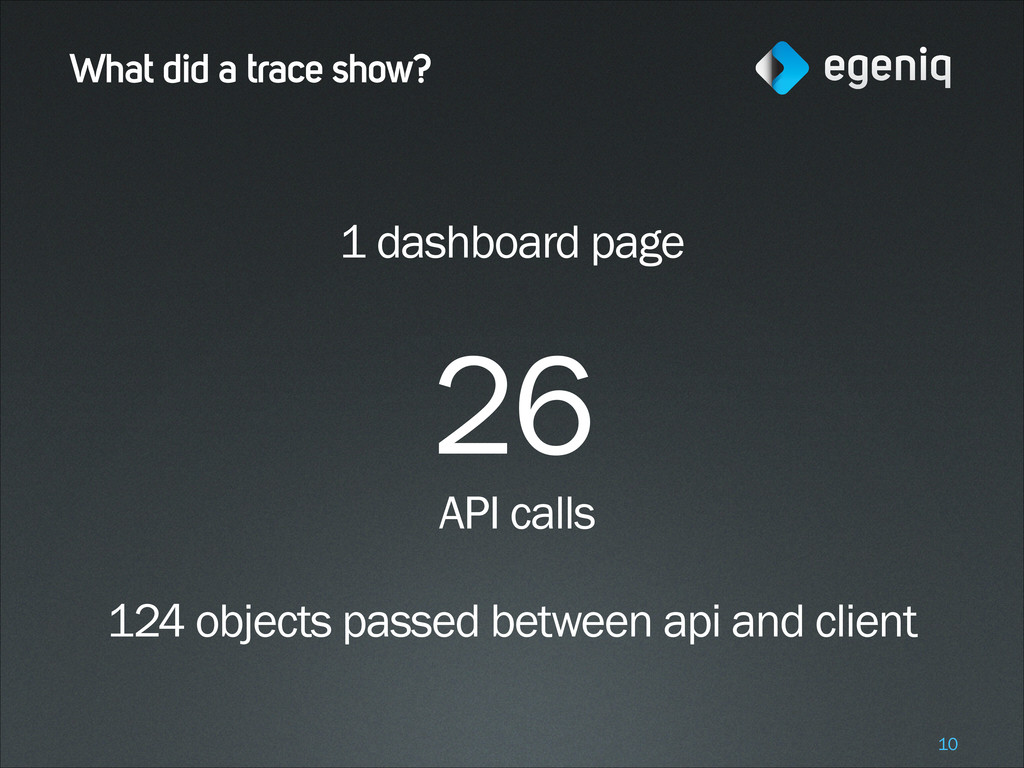 What did a trace show? 1 dashboard page ! 26 AP...