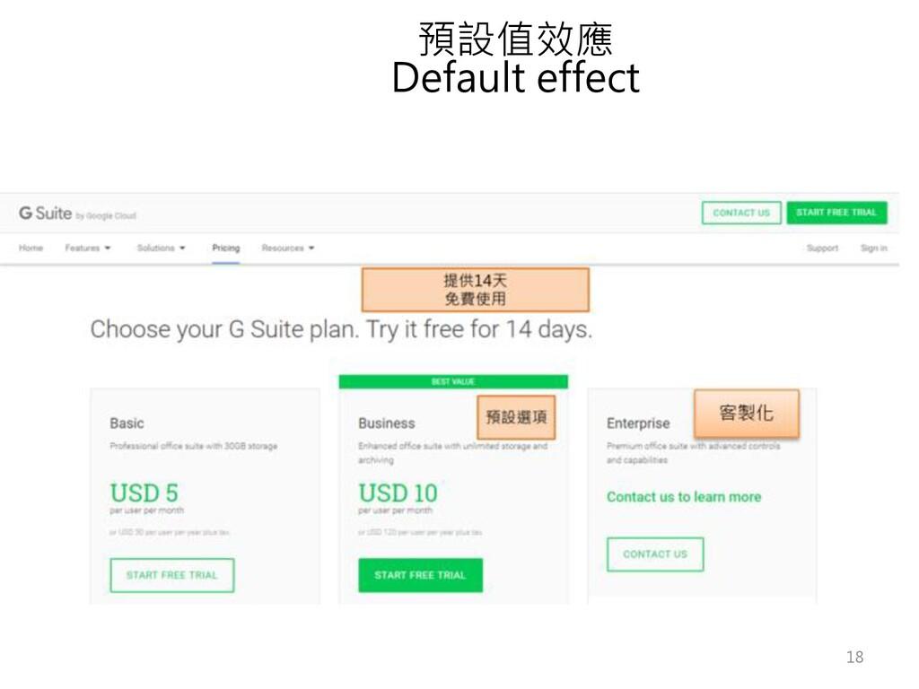 預設值效應 Default effect 18