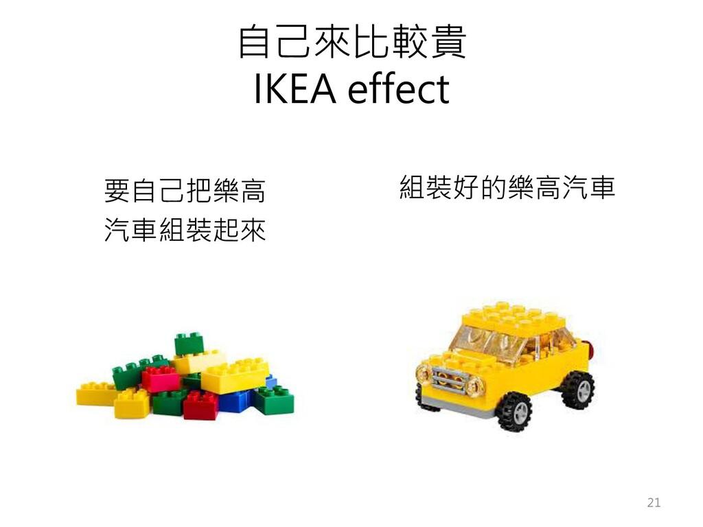 自己來比較貴 IKEA effect 要自己把樂高 汽車組裝起來 組裝好的樂高汽車 21