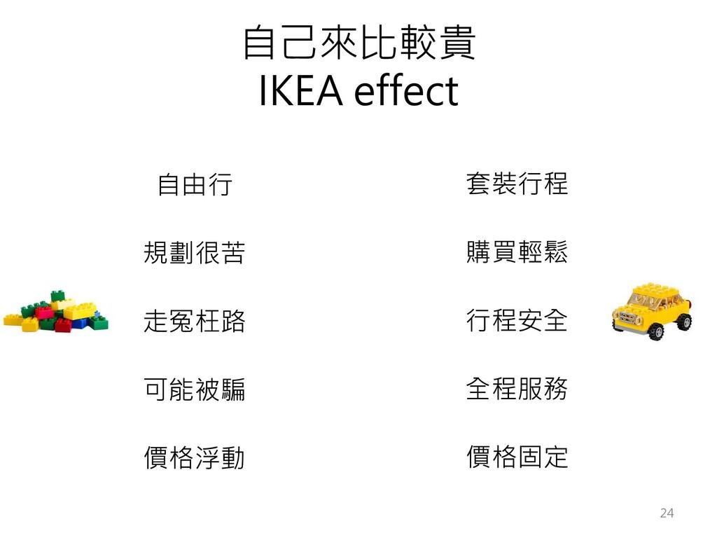 自己來比較貴 IKEA effect 自由行 規劃很苦 走冤枉路 可能被騙 價格浮動 套裝行程...