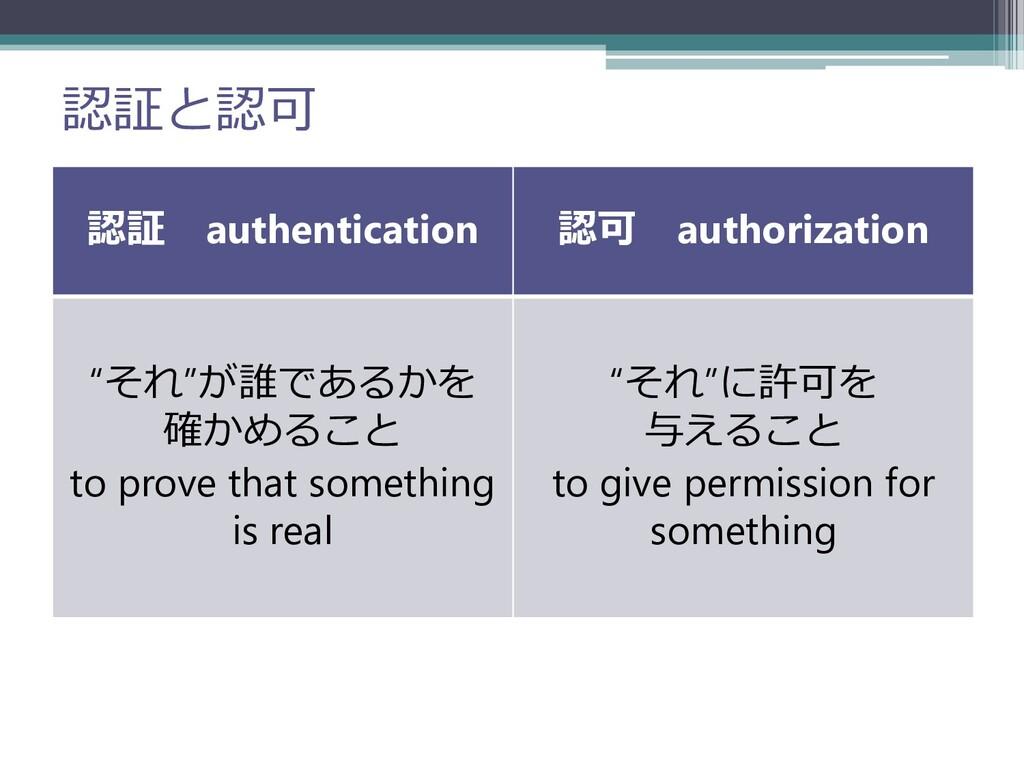 """認証と認可 認証 authentication 認可 authorization """"それ""""が誰..."""