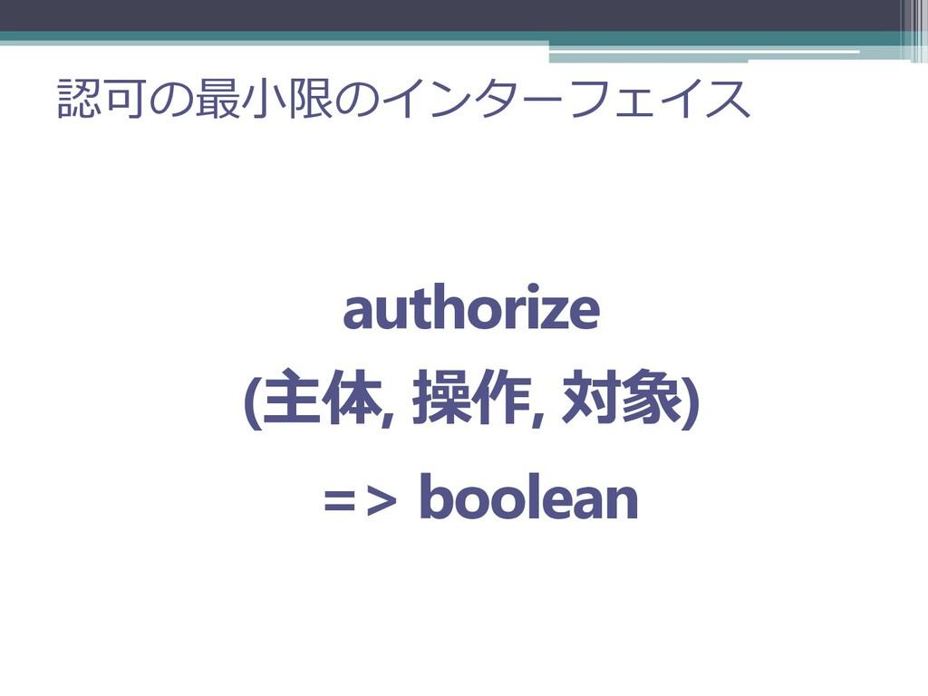 認可の最小限のインターフェイス authorize (主体, 操作, 対象) => boole...
