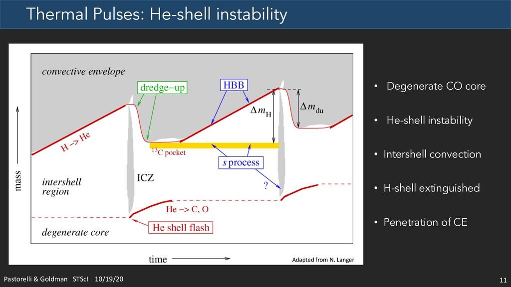 Thermal Pulses: He-shell instability 11 • Degen...