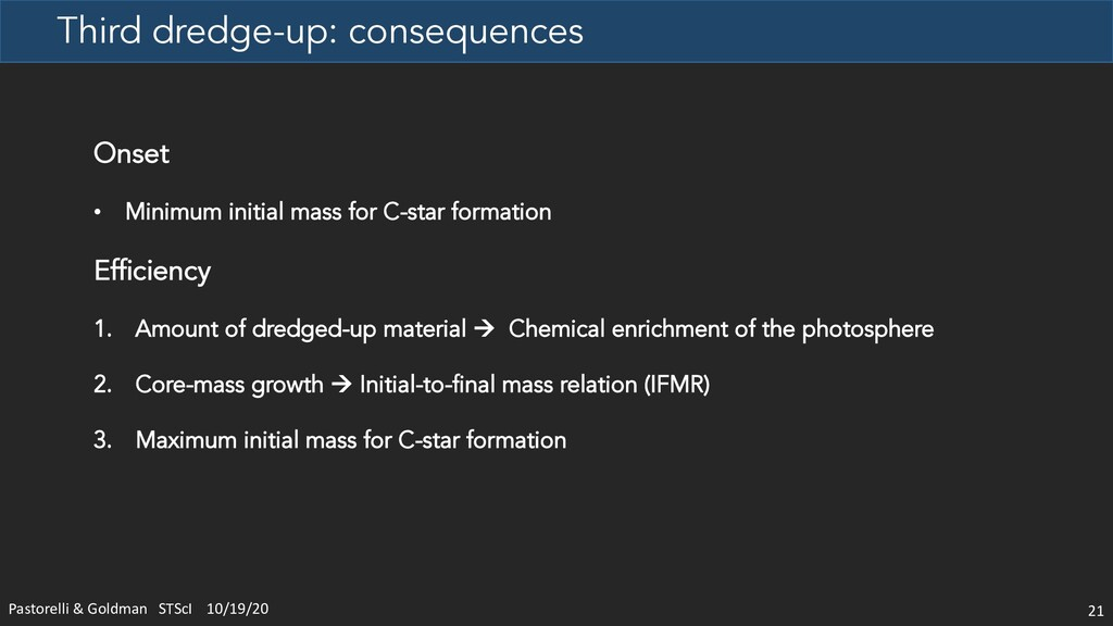 Third dredge-up: consequences 21 Onset • Minimu...