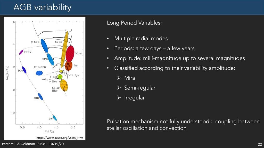 AGB variability 22 Long Period Variables: • Mul...