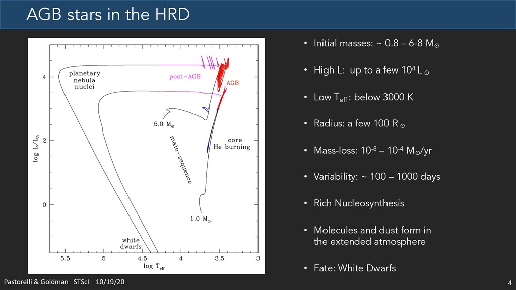 AGB stars in the HRD 4 • Initial masses: ~ 0.8 ...