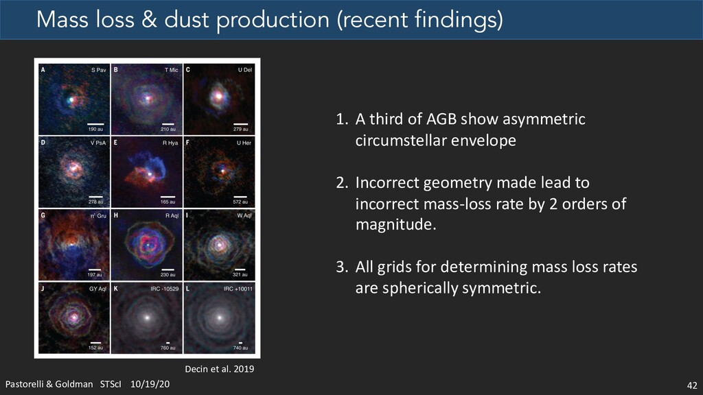 Mass loss & dust production (recent findings) P...