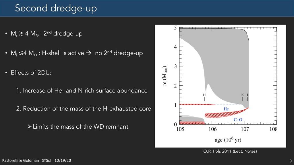 Second dredge-up 9 • Mi ≳ 4 M☉ : 2nd dredge-up ...