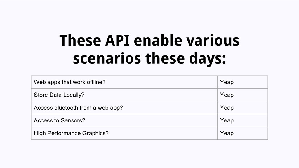 These API enable various scenarios these days: ...