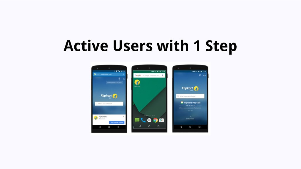 Active Users with 1 Step