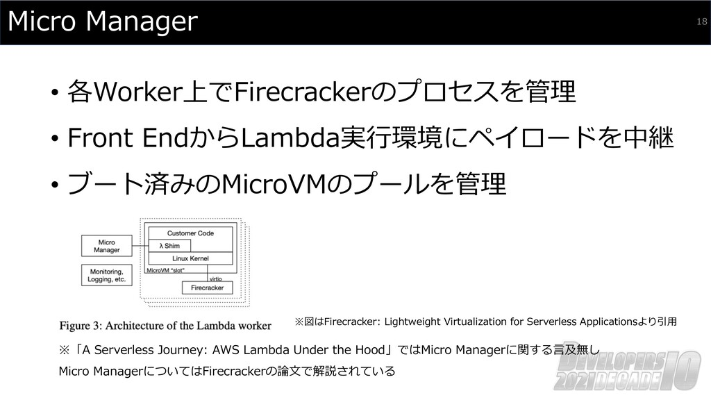 Micro Manager 18 • 各Worker上でFirecrackerのプロセスを管理...