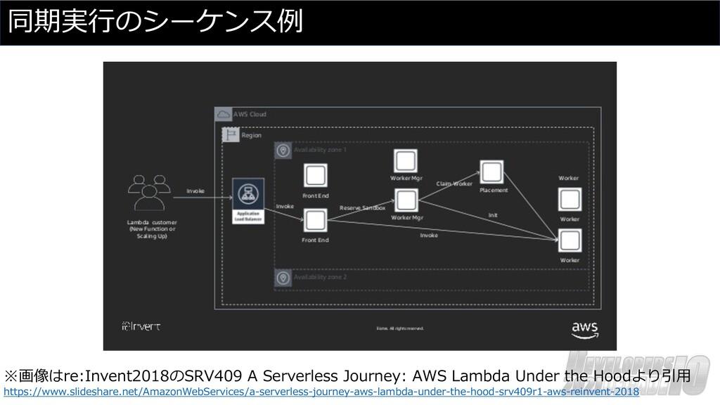 同期実⾏のシーケンス例 ※画像はre:Invent2018のSRV409 A Serverle...