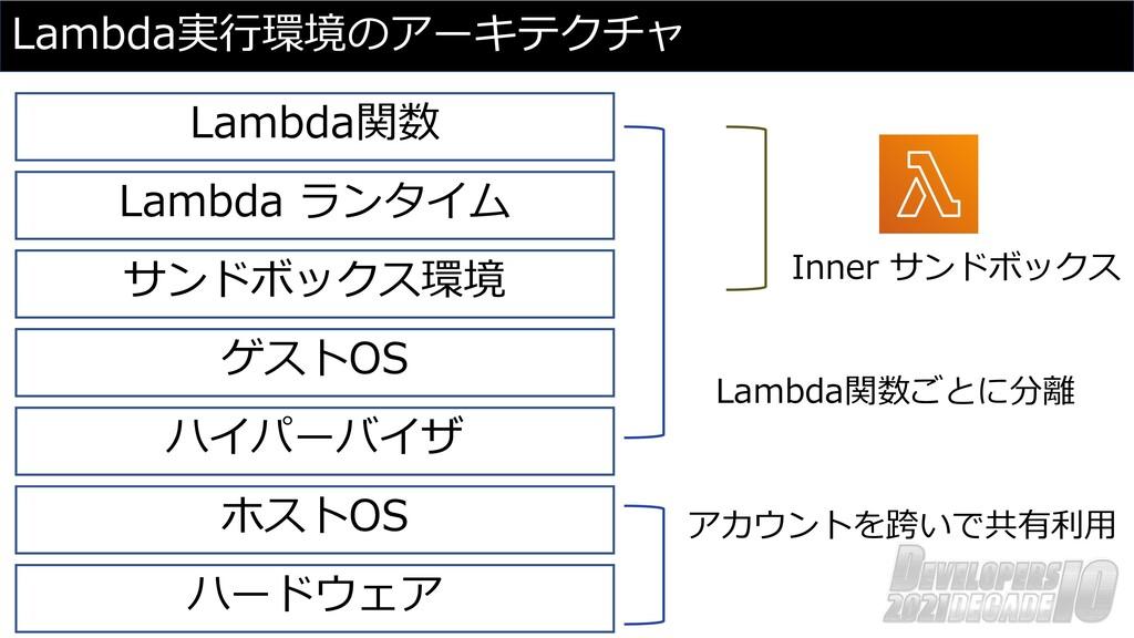 Lambda実⾏環境のアーキテクチャ ハードウェア ホストOS ハイパーバイザ ゲストOS サ...