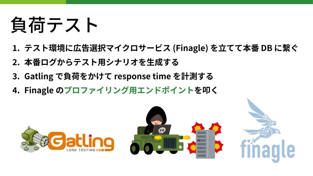 負荷テスト . テスト環境に広告選択マイクロサービス (Finagle) を⽴てて本番 DB ...