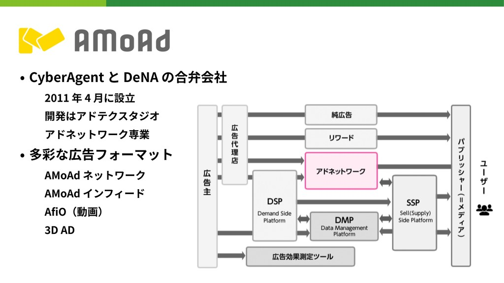 • CyberAgent と DeNA の合弁会社 2011 年 4 ⽉に設⽴ 開発はアドテク...