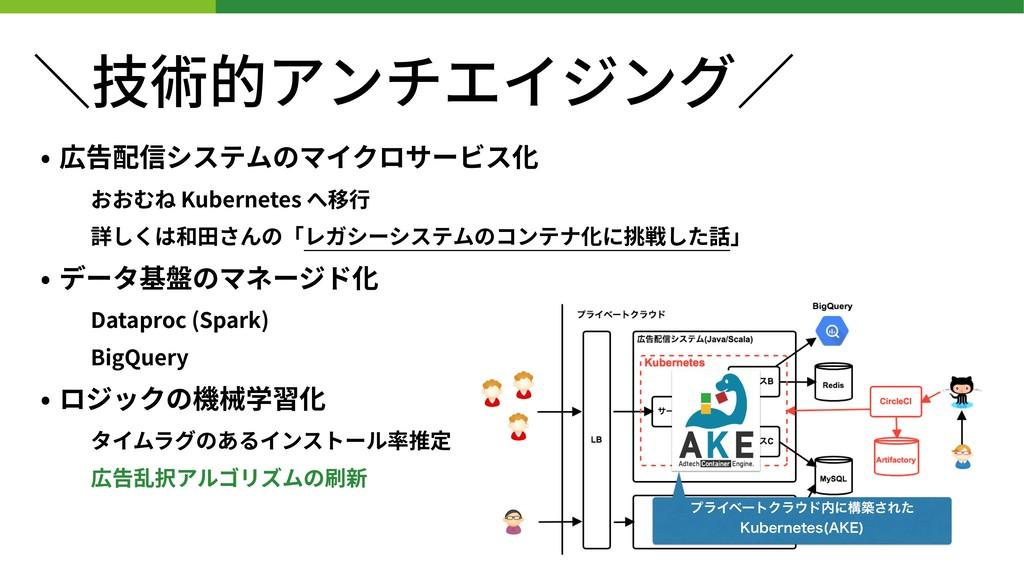 \技術的アンチエイジング∕ • 広告配信システムのマイクロサービス化 おおむね Kuberne...