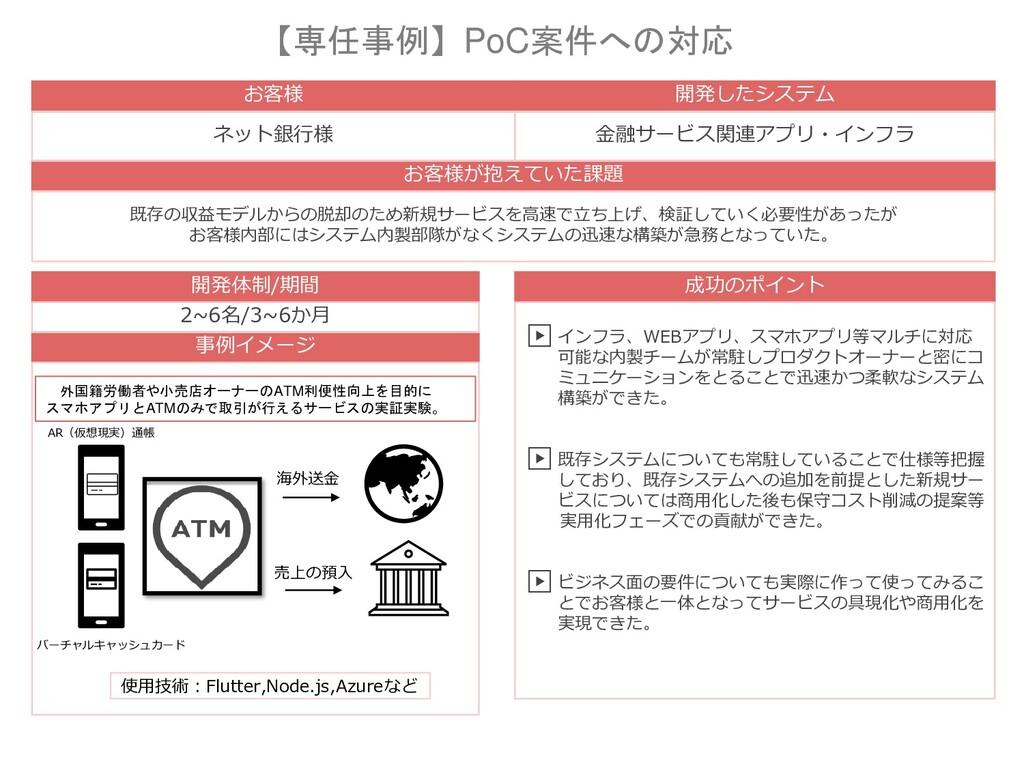 【専任事例】PoC案件への対応 事例イメージ 成功のポイント 開発体制/期間 2~6名/3~6...