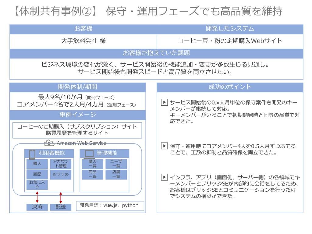 Amazon Web Service 【体制共有事例②】 保守・運用フェーズでも高品質を維持 ...
