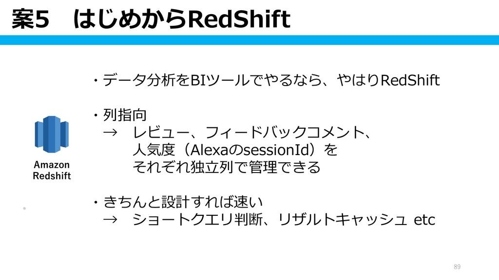 案5 はじめからRedShift 89 ・ Amazon Redshift ・データ分析をBI...