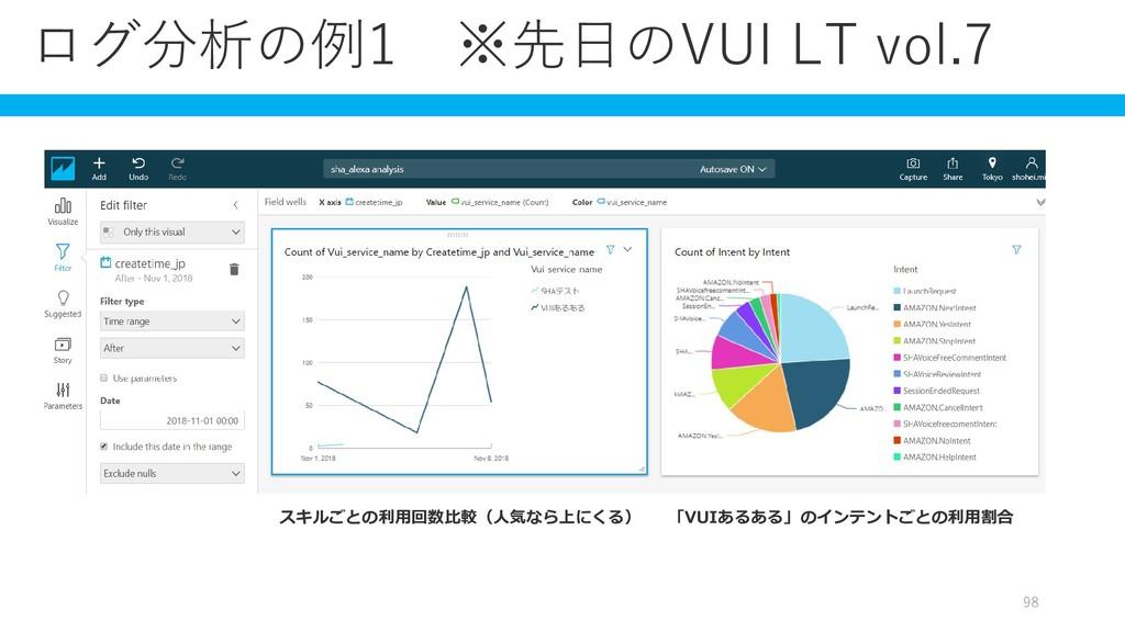 スキルごとの利用回数比較(人気なら上にくる) ログ分析の例1 ※先日のVUI LT vol.7...