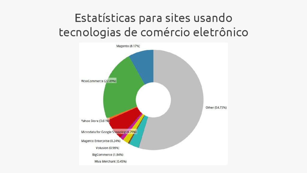 Estatísticas para sites usando tecnologias de c...