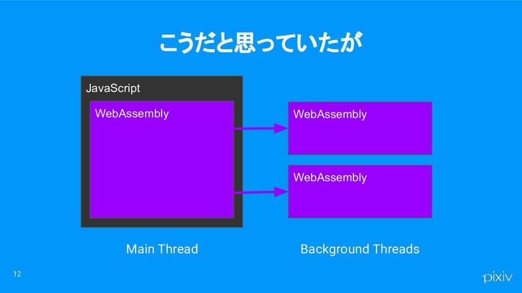 12 こうだと思っていたが JavaScript WebAssembly WebAssembl...