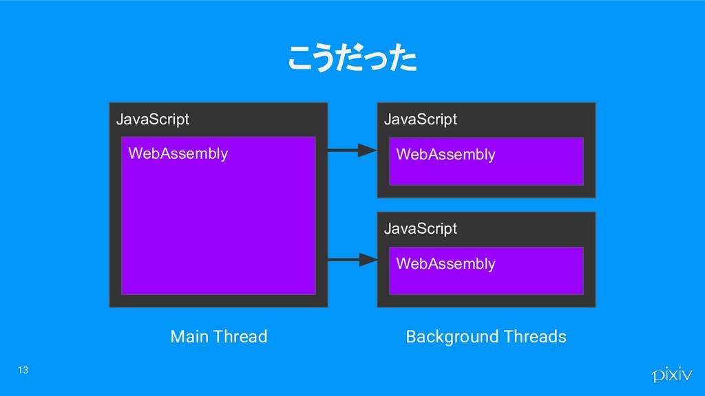 13 こうだった JavaScript WebAssembly JavaScript WebA...
